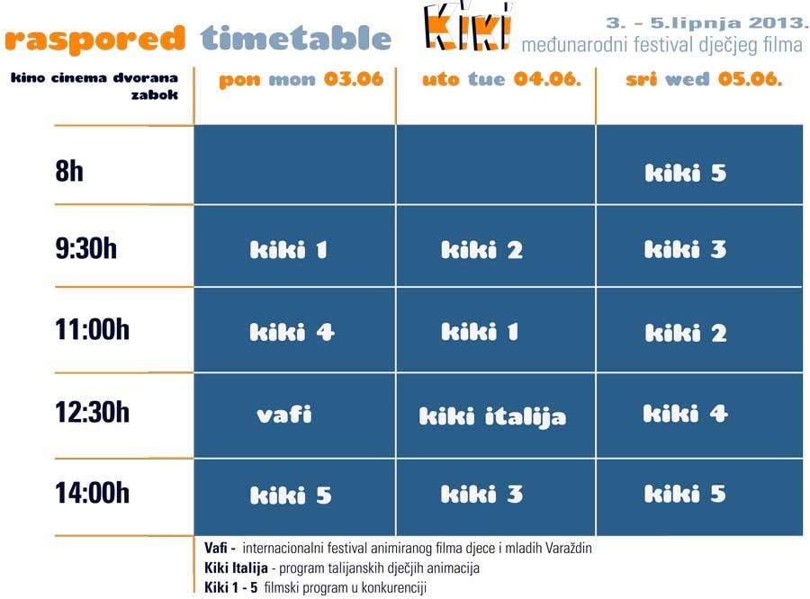 Kiki raspored
