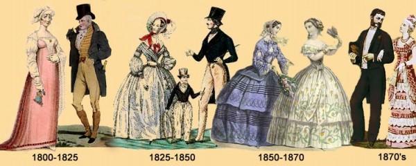 povijest-mode