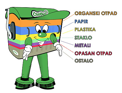 Sve tvrtke i ustanove s više od 50 zaposlenih morat će imati povjerenike za otpad