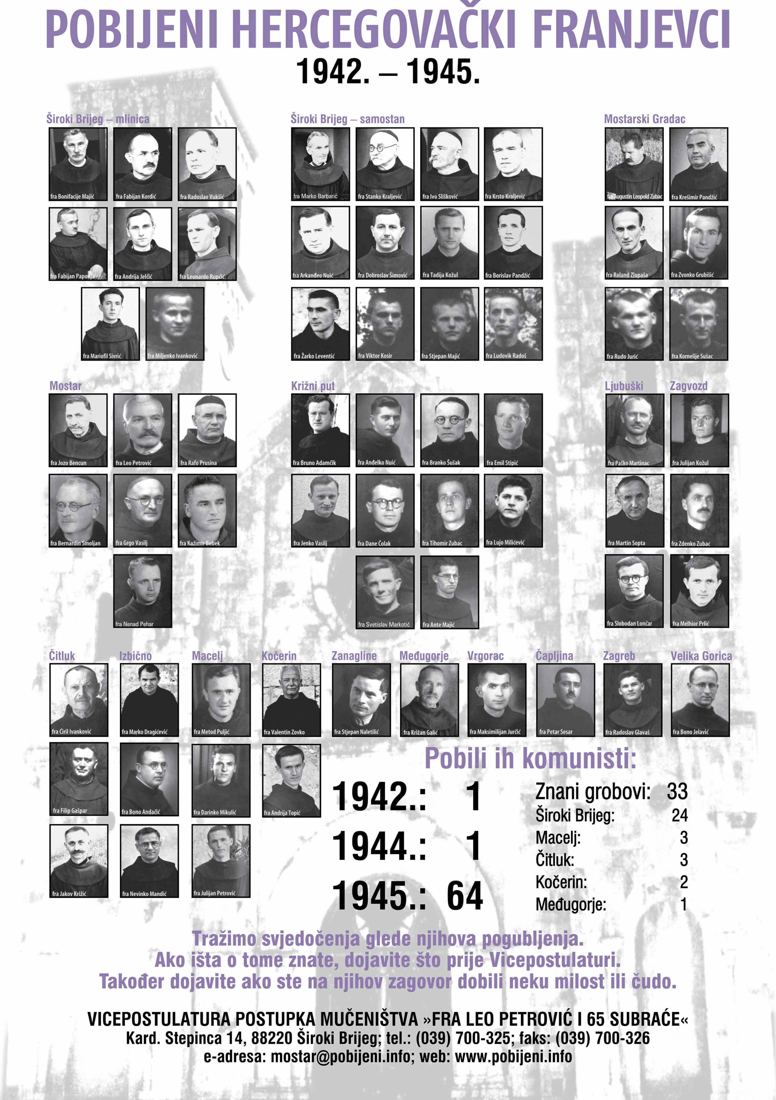 Diljem Hercegovine nastavlja se obilježavanje 71. obljetnice jugokomunističkog ubojstva hercegovačkih franjevaca i puka božjeg